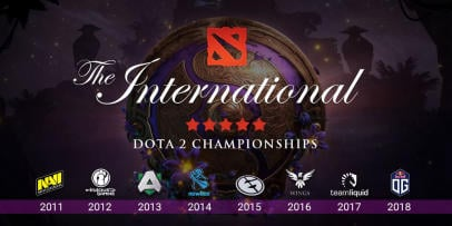 Turniere The International Dota 2: Geschichte, Fakten, Gewinner